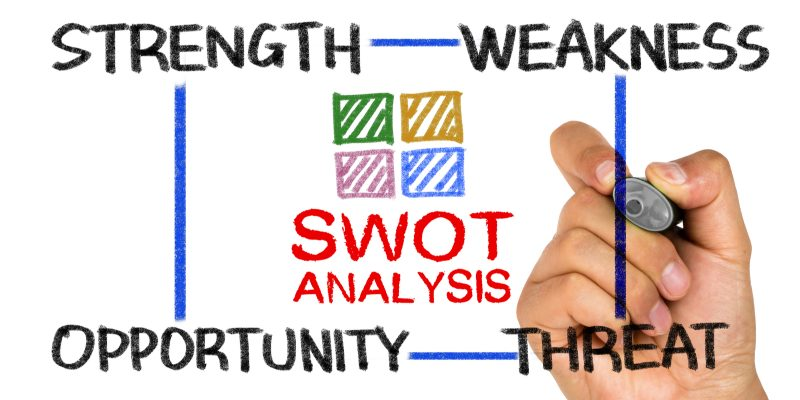 SWOT Analysis for Strategic Planning Featured Image
